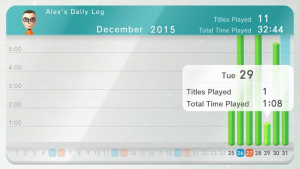 The Daily Log allows you to check the time that users have spent on the system's various apps and games. It's a tool intended for parents who want to regulate their children's use of the console, but it's likely used more often by older gamers who enjoy despairing over their wasted life in graph form.